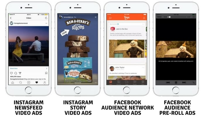 instagram video ad and audience video ad examples and placements
