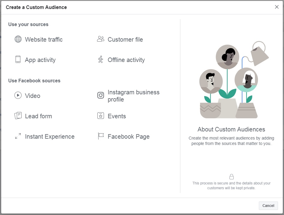 facebook ads custom audiences