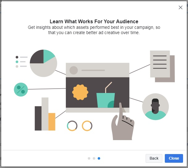 serve the best performing facebook dynamic creative ads