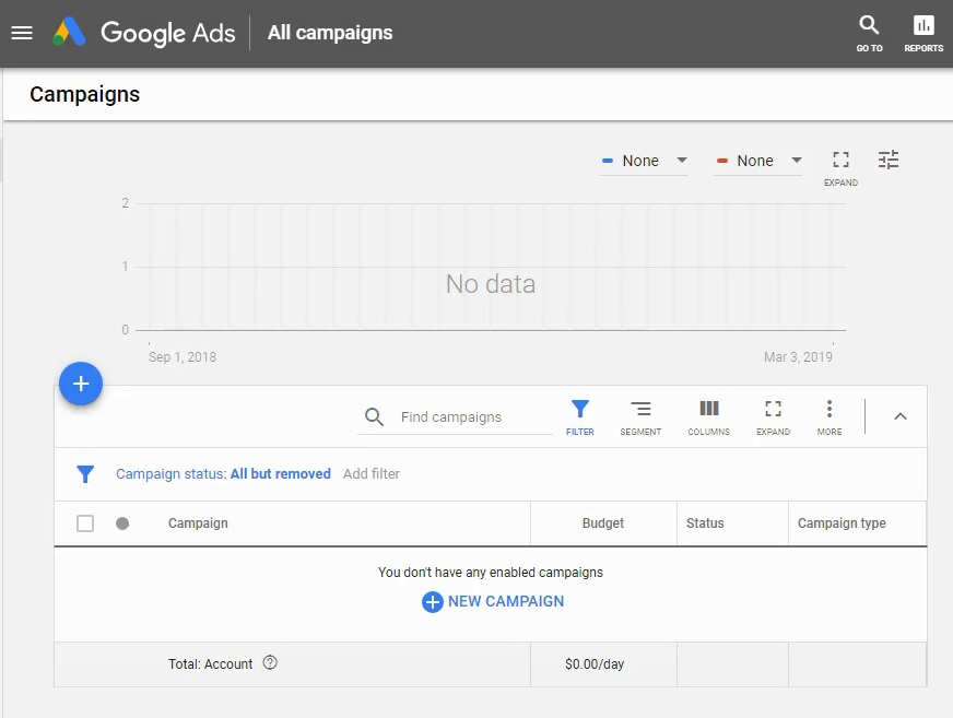 View Google Ads Account Overview Screen