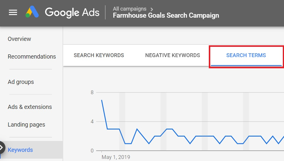 search terms report google ads