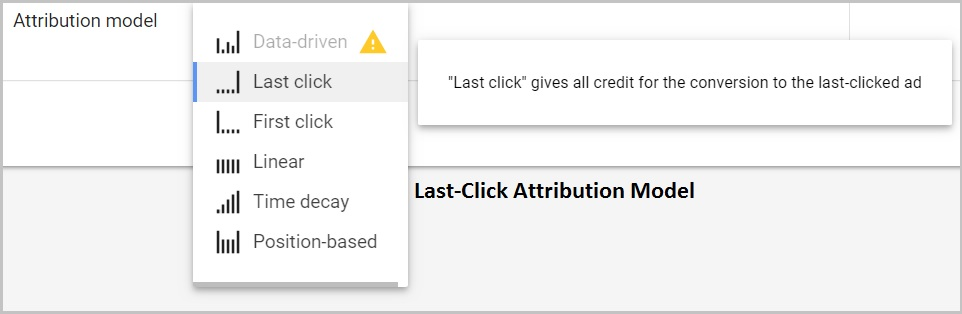 last click attribution model