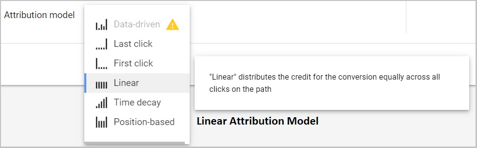 linear attribution model