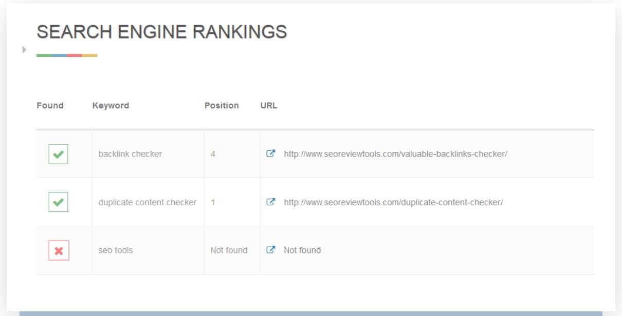 bulk google rank checker