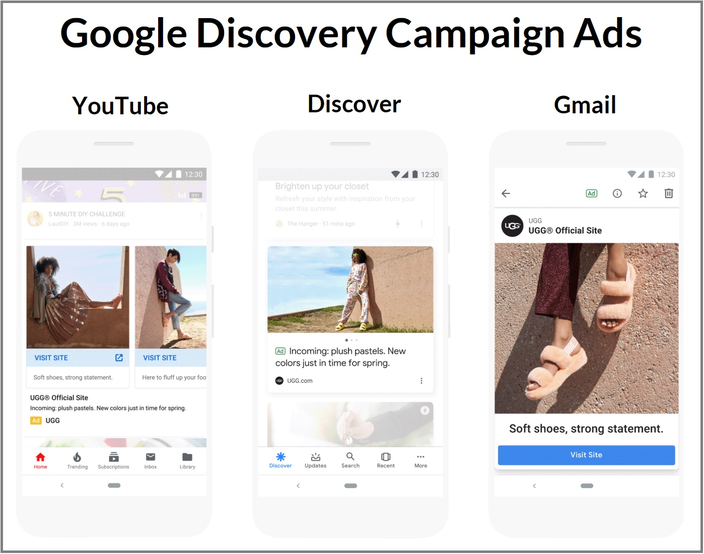 google discovery campaign ads